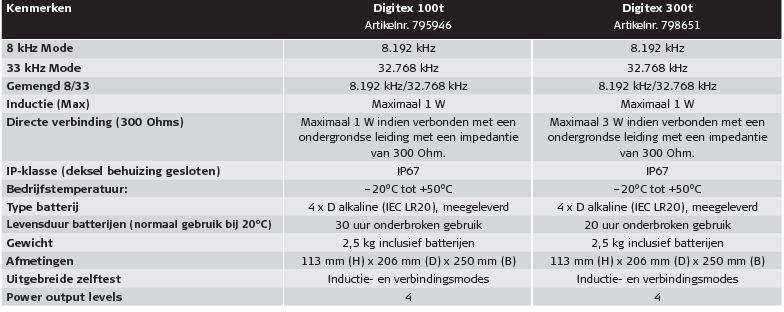 Specificaties digitex