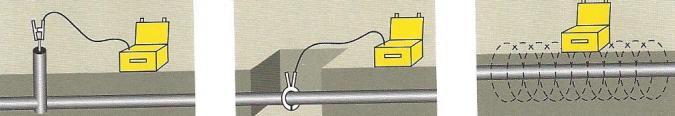 Animatie digitex signaaltransmissie